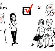 Moderationstechnik für erfolgreiches Teamcoaching